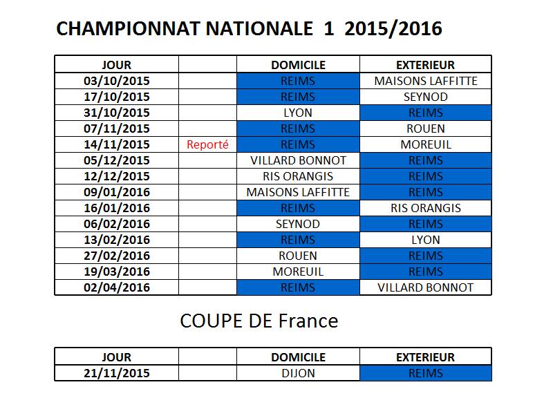 Hockey Rouen Calendrier.Calendrier N1 Roller Hockey Reims