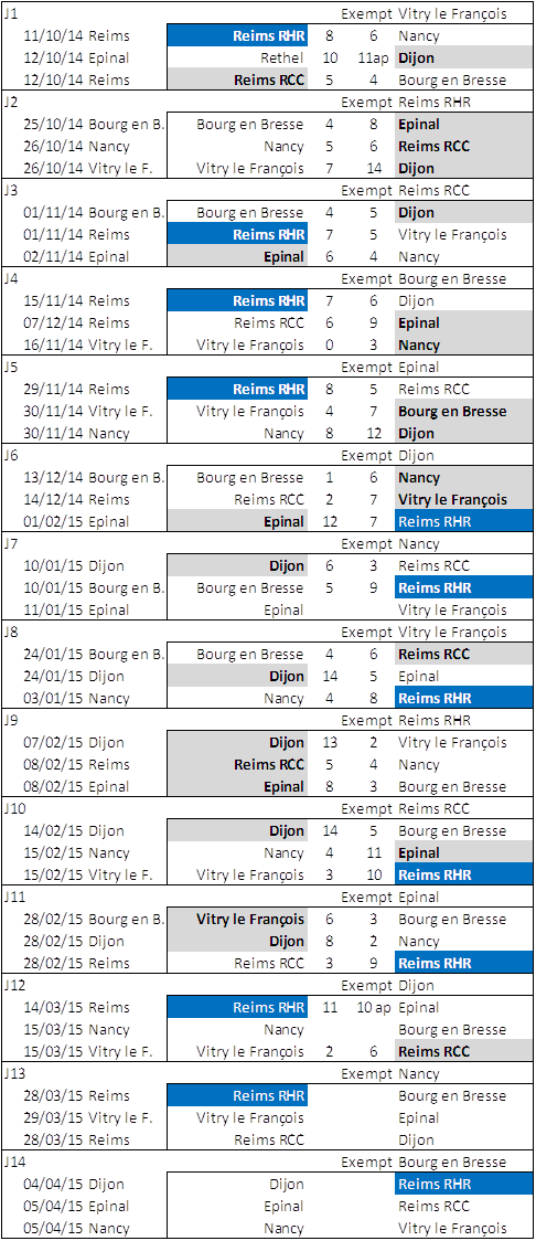 Calendrier N3 – Roller Hockey Reims