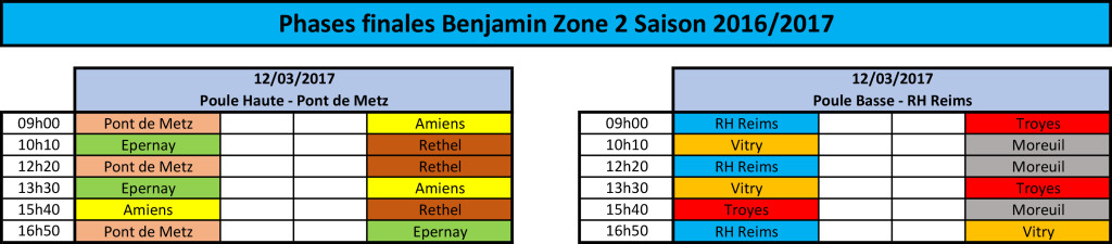 Planning Benjamin phase finale zone 2