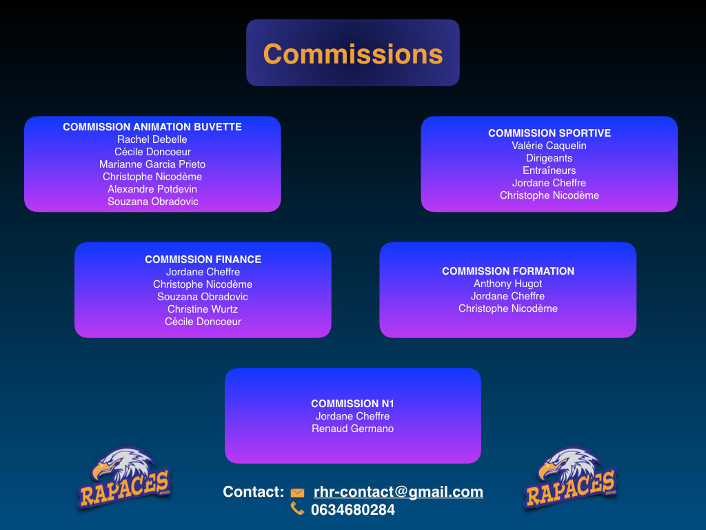 Commissions-Organigramme-RHR-2018-2019